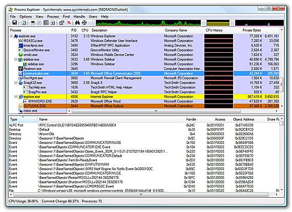 Process Explorer de la suite Systernals