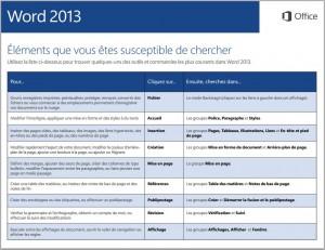 Extrait du guide de démarrage rapide Office 2013