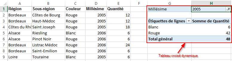 Comment créer un tableau croisé dynamique dans Excel 2010