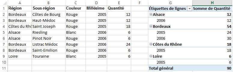 comment cr u00e9er un tableau crois u00e9 dynamique dans excel 2010