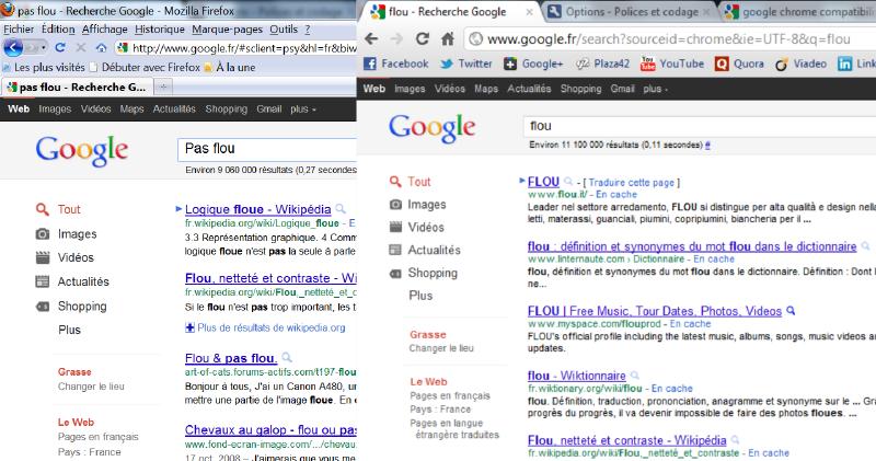Problème avec Google Chrome qui a un aspect flou dans Windows