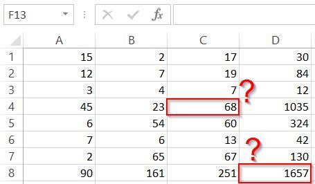 Comment afficher toutes les formules d'u tableau dans Excel 2010 /2013