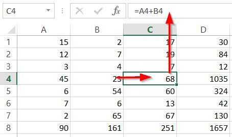 Il faut cliquer sur chaque case pour en connaître la formule