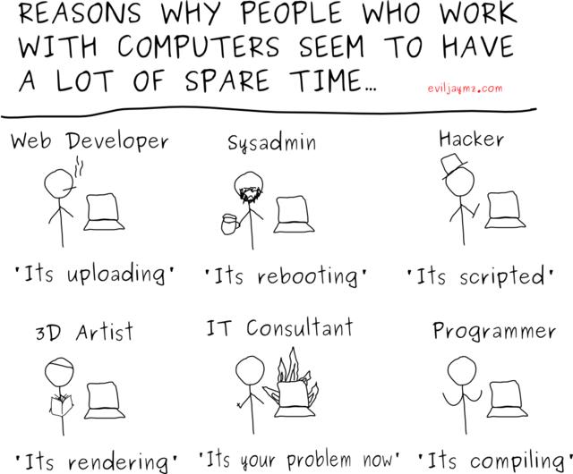 Pourquoi un informaticien est-il toujours en pause?