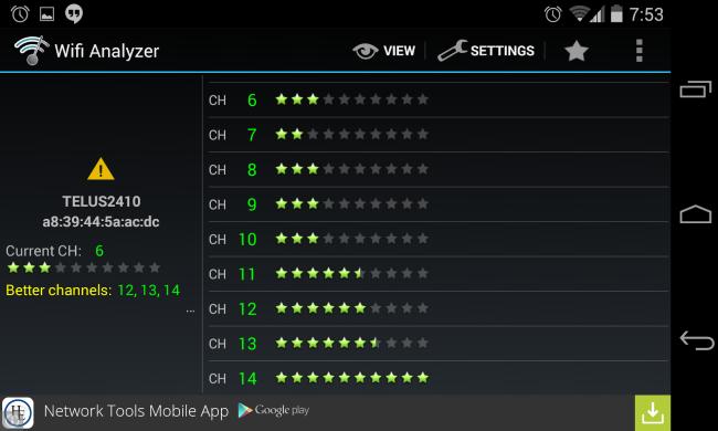 Comment Trouver Le Meilleur Canal Wi Fi Pour Sa Box Ou Son