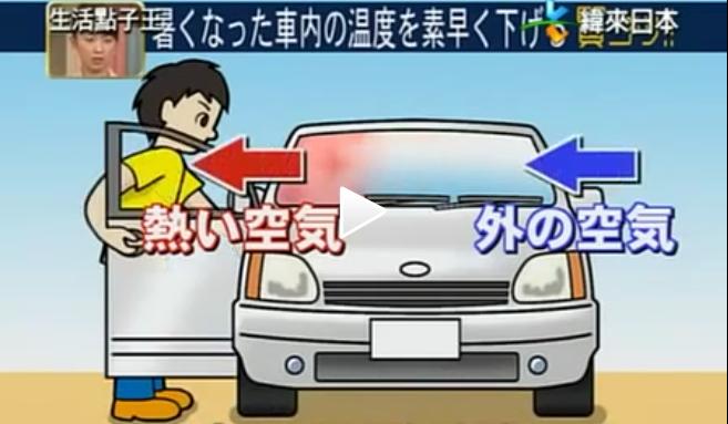 Comment rėduire rapidement la température intérieure de votre voiture en été
