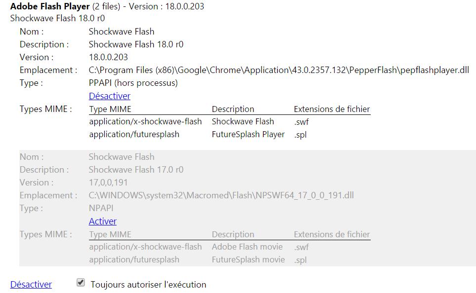 Problème de grésillement : Adobe Flash Player plugin PPAPI