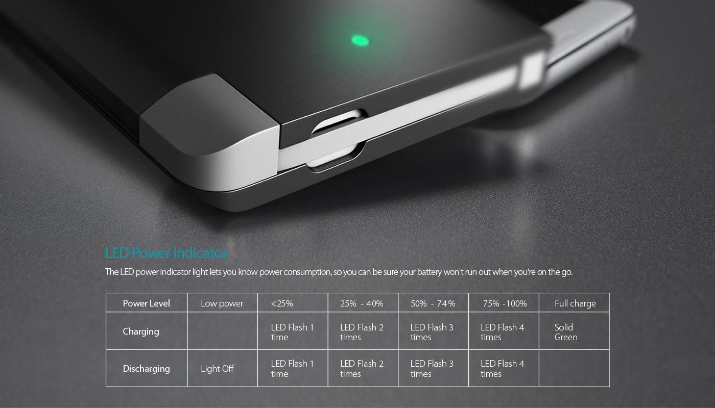 Batterie Externe - Powerbank - Dodocool - DP08