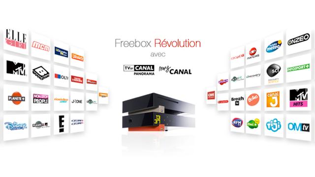 comment d sactiver l 39 option payante tv by canal panorama sur votre freebox. Black Bedroom Furniture Sets. Home Design Ideas