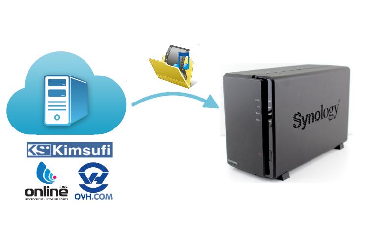 Synchroniser sa Seedbox vers son NAS Synology avec Rsync