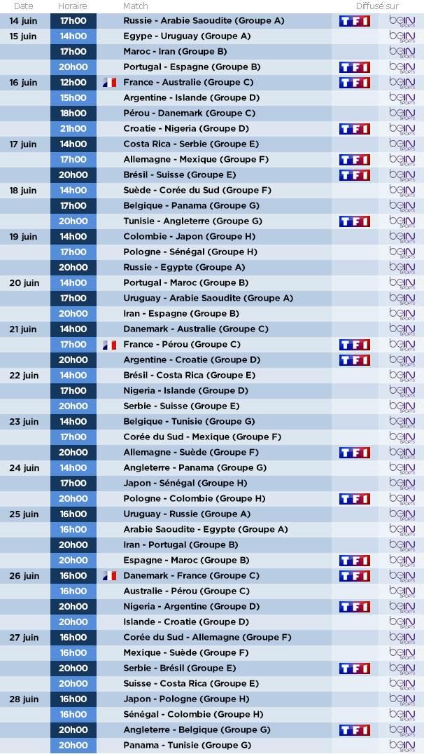 Coupe du Monde 2018 - calendrier des rencontres et leurs diffuseurs