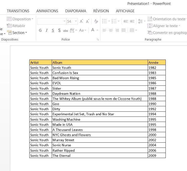 Le tableau Excel est copié dans PowerPoint
