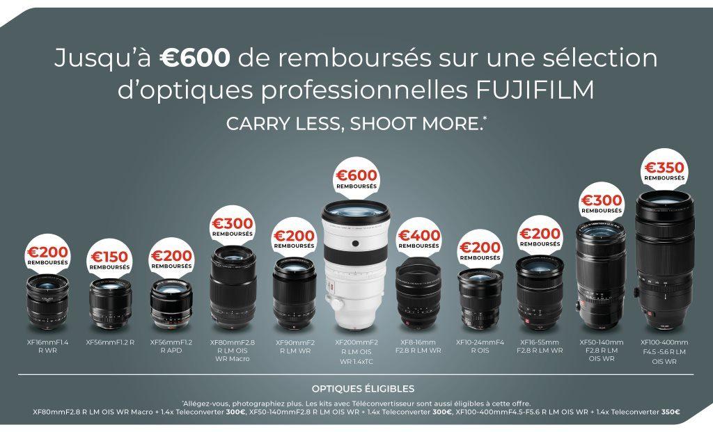 Promotion sur les objectifs XF de Fujifilm